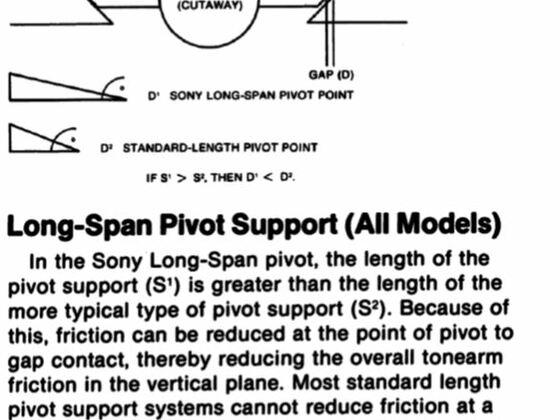 Sony PUA-7 Spitzenlager erklärt