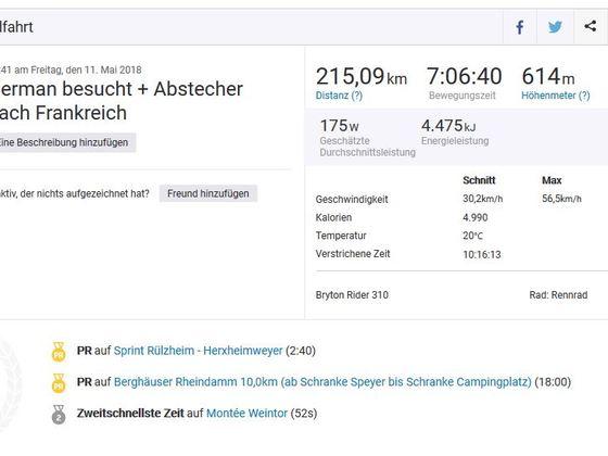 German besucht