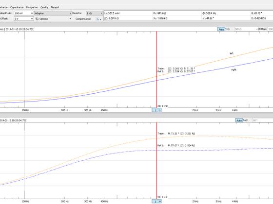 Dual DN165E - Impedance Plot