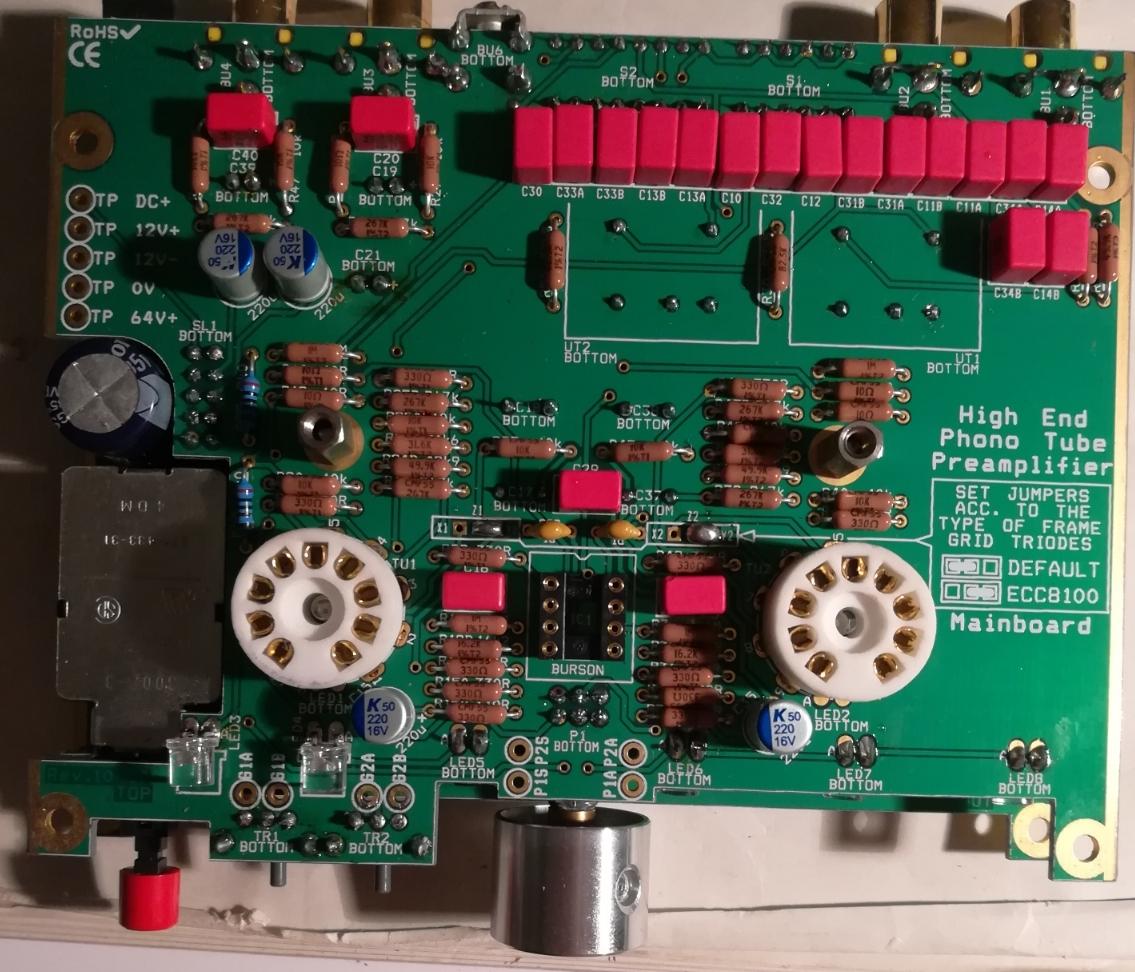 Digna 1 Board