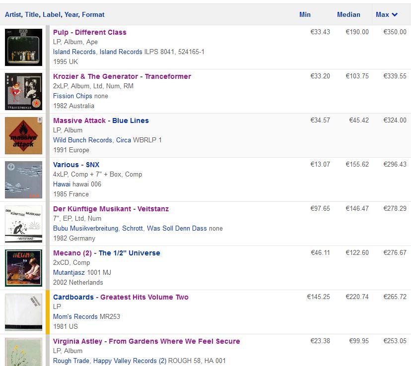 teuerste Platten der Sammlung nach aktuellem Stand Mai 2021