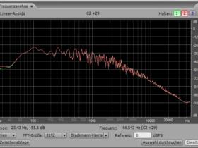 Wirkung des Low Cut Filters beim ART DJ Pre II