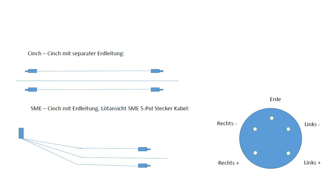 Suche Steckerbelegung 5pol (SME) Tonarmstecker - Newbiefragen zum ...