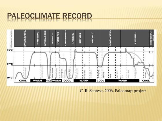 paleoclimate-record-l