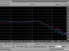 Spektrogramm eines Knacksers