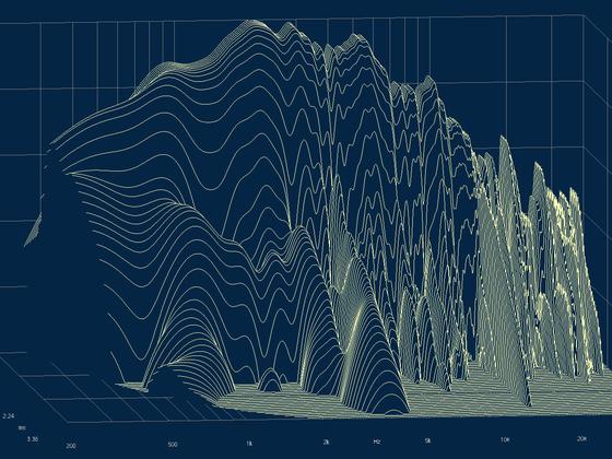 ND4015Be an STX835-Horn, Wasserfall