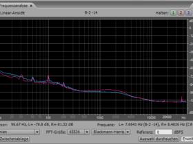 unmodulierte Rille, Leerrille Frequenzspektrum