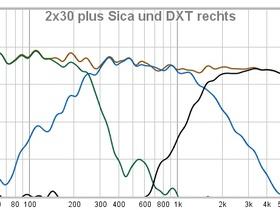 Weiche per miniDSP4x10HD für 2x30cm Bässe, Breitbandchassis und Seas DXT Hochtöner