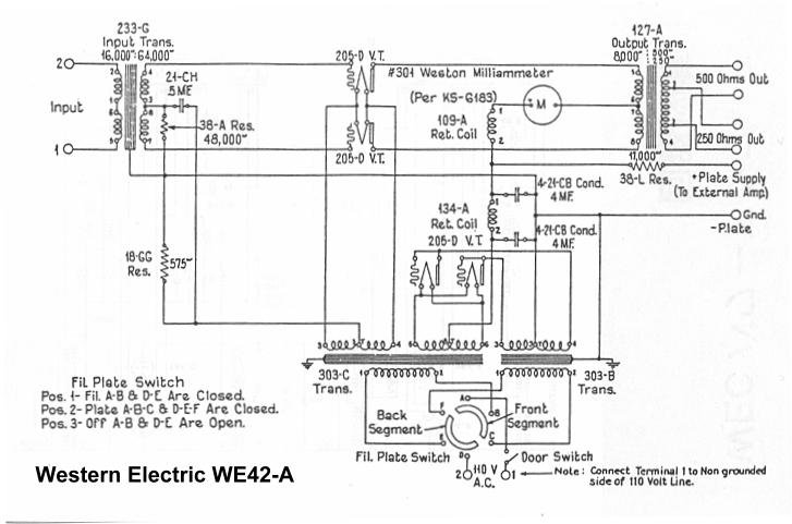Western Electric Kinoverstärker WE 42-A
