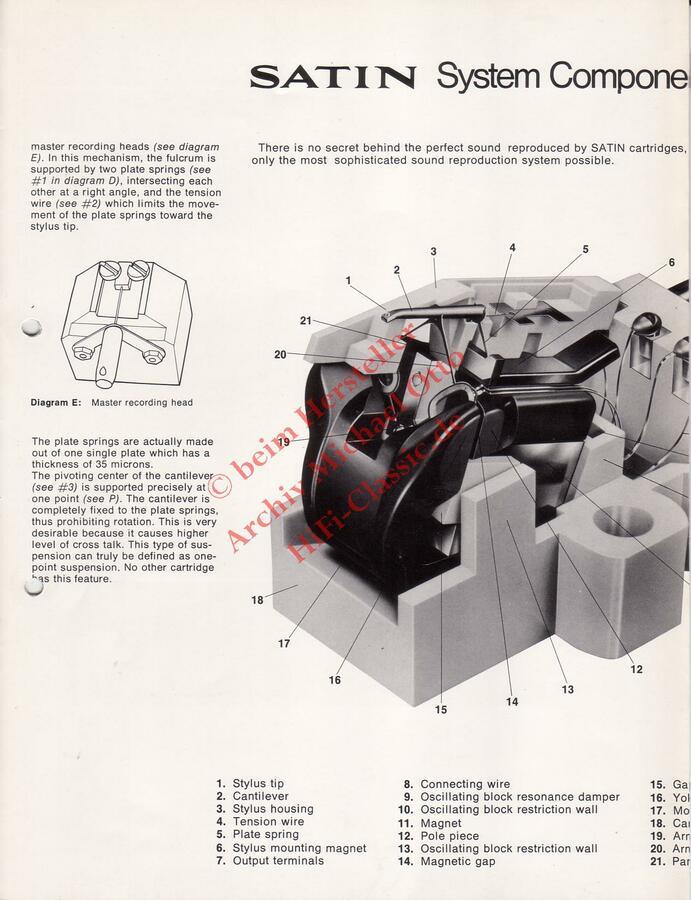 Tonabnehmer-Generator-Prinzip: MC besser als MM? - Seite 8 ...