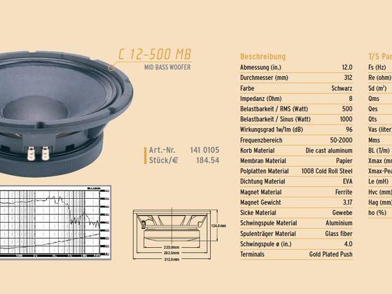 P.Audio C12-500MB