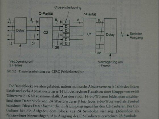 CD_Struktur1