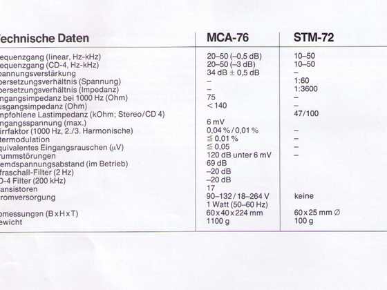 Techn. Daten vom Ortofon Übertrager STM-72
